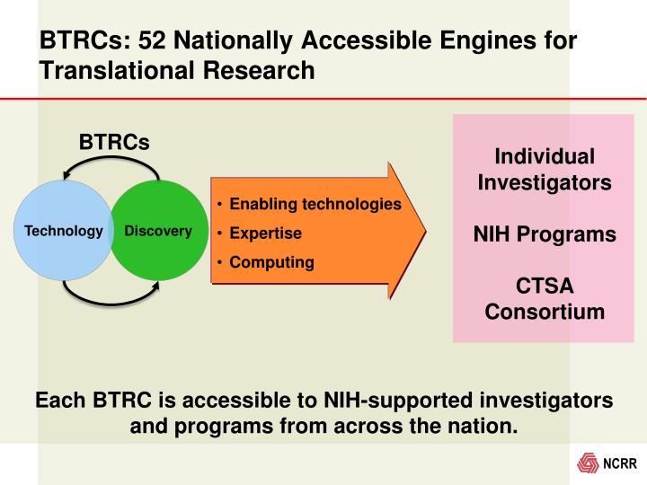 BTRCs: 52 Nationally Accessible Engines for Translational Research