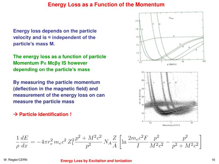 Energy Loss as a Function of the Momentum