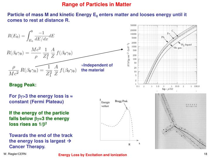 Range of Particles in Matter