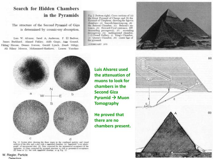 Luis Alvarez used the attenuation of muons to look for chambers in the Second Giza Pyramid