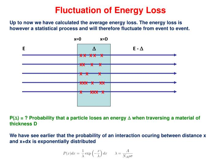 Fluctuation of Energy Loss