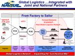 global logistics integrated with joint and national partners