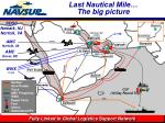 last nautical mile the big picture
