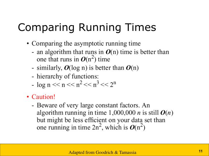 Comparing Running Times