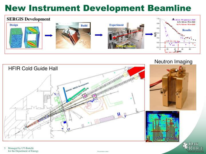 New Instrument Development Beamline