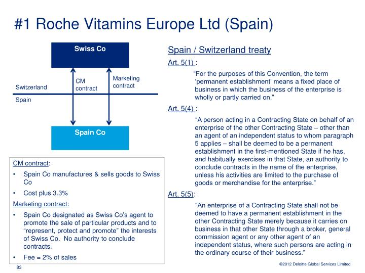 #1 Roche Vitamins Europe Ltd (Spain)