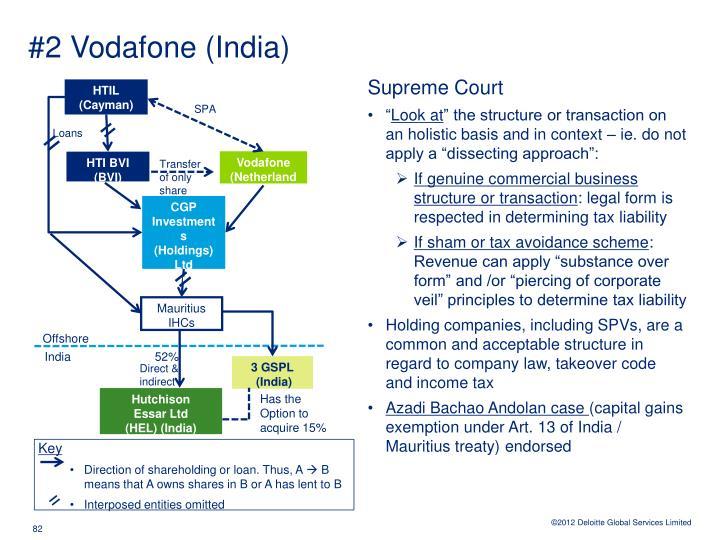 #2 Vodafone (India)