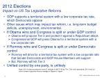 2012 elections impact on us tax legislative reforms