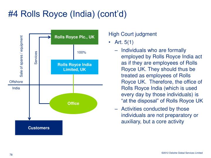 #4 Rolls Royce (India) (cont'd)