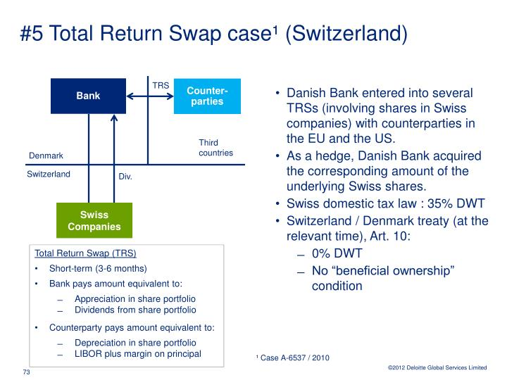 #5 Total Return Swap case¹ (Switzerland)
