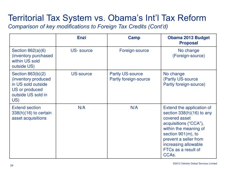 Territorial Tax System vs. Obama's Int'l Tax Reform