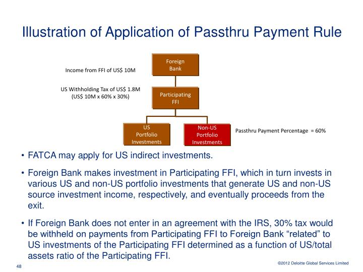 Illustration of Application of Passthru Payment Rule