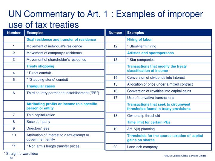 UN Commentary to Art. 1 : Examples of improper use of tax treaties