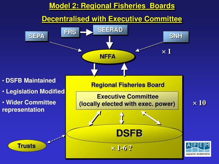 Model 2: Regional Fisheries  Boards