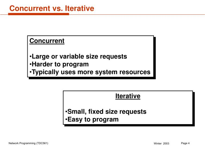 Concurrent vs. Iterative