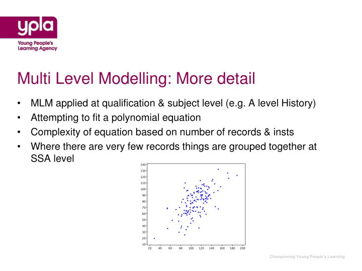Multi Level Modelling: More detail