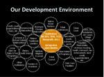 our development environment