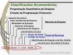 programa o quantitativa da despesa cria o da programa o financeira