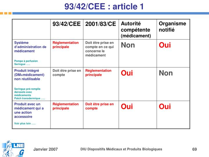 93/42/CEE : article 1