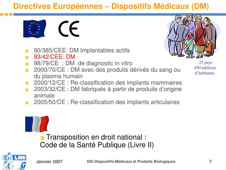 Directives Européennes – Dispositifs Médicaux (DM)