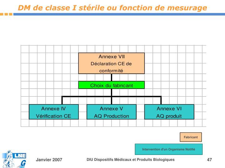 DM de classe I stérile ou fonction de mesurage
