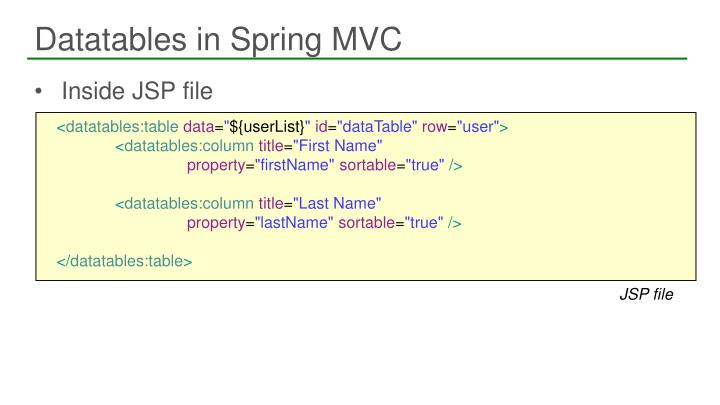 Datatables in Spring MVC