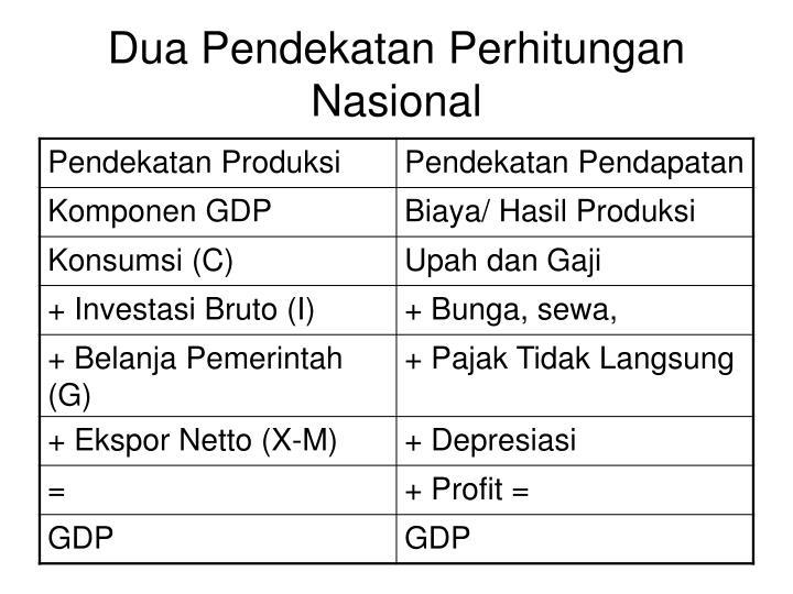 Dua Pendekatan Perhitungan Nasional