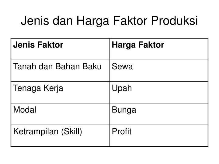 Jenis dan Harga Faktor Produksi