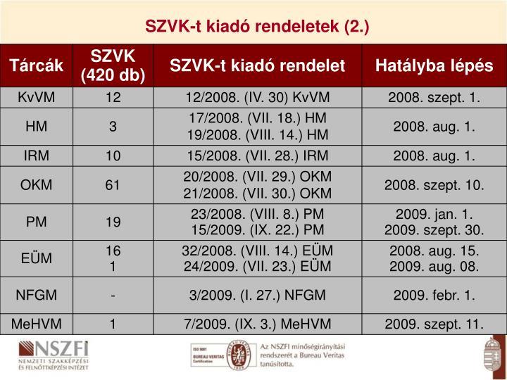 SZVK-t kiadó rendeletek (2.)