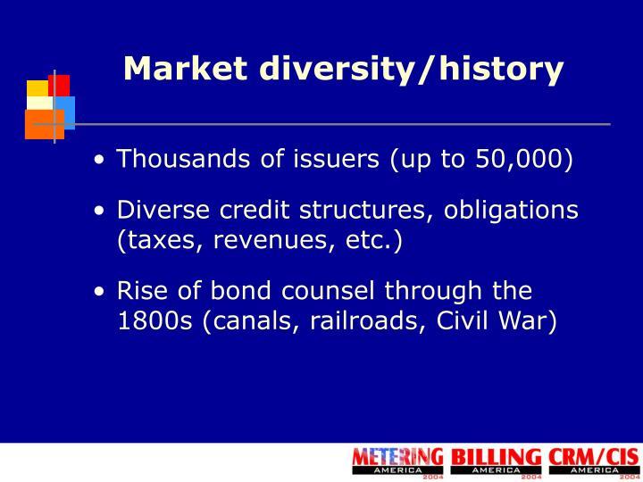 Market diversity/history