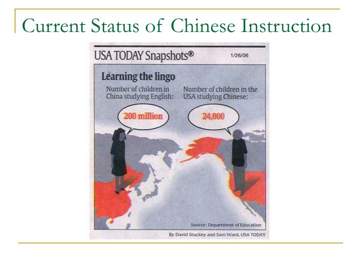 Current Status of Chinese Instruction