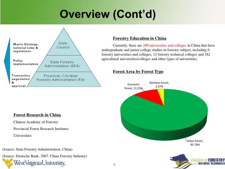 Overview (Cont'd)