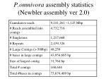 p omnivora assembly statistics newbler assembly ver 2 0