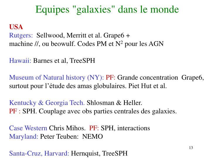"""Equipes """"galaxies"""" dans le monde"""
