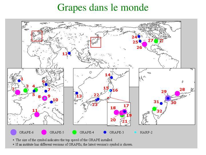 Grapes dans le monde