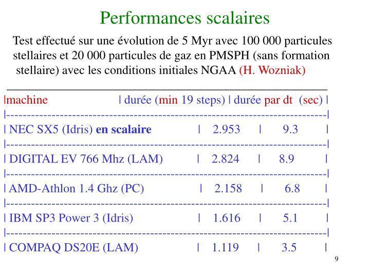 Performances scalaires