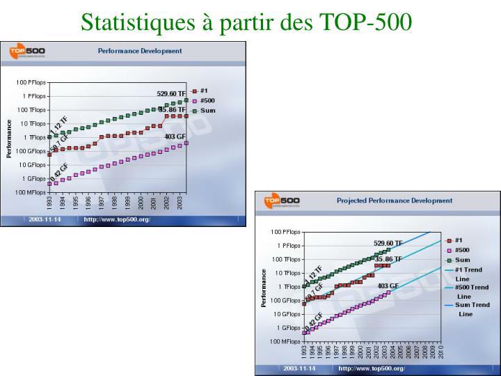 Statistiques à partir des TOP-500