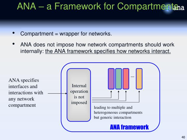 ANA – a Framework for Compartments