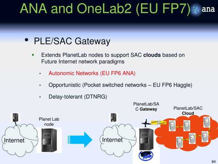 ANA and OneLab2 (EU FP7)