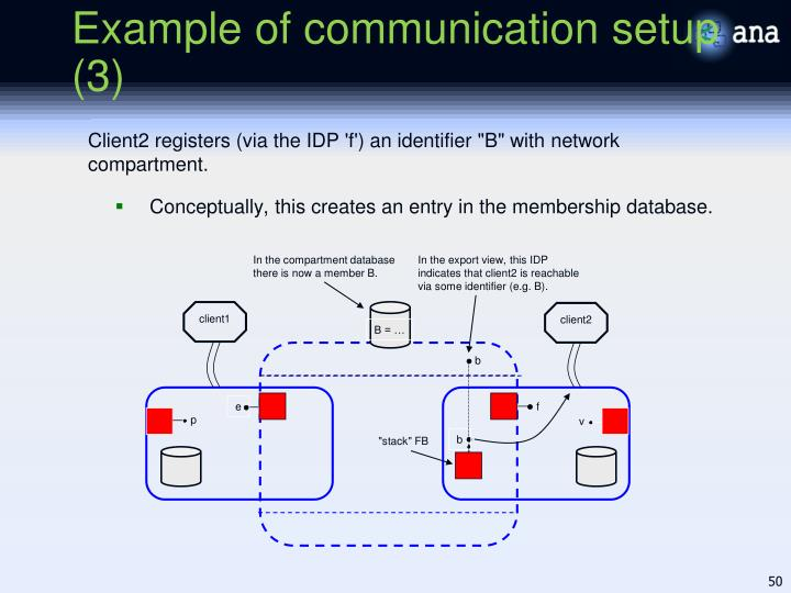"Client2 registers (via the IDP 'f') an identifier ""B"" with network compartment."