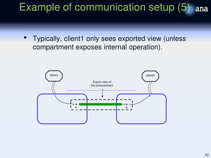 Example of communication setup (5)