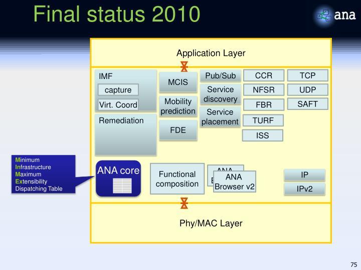 Final status 2010