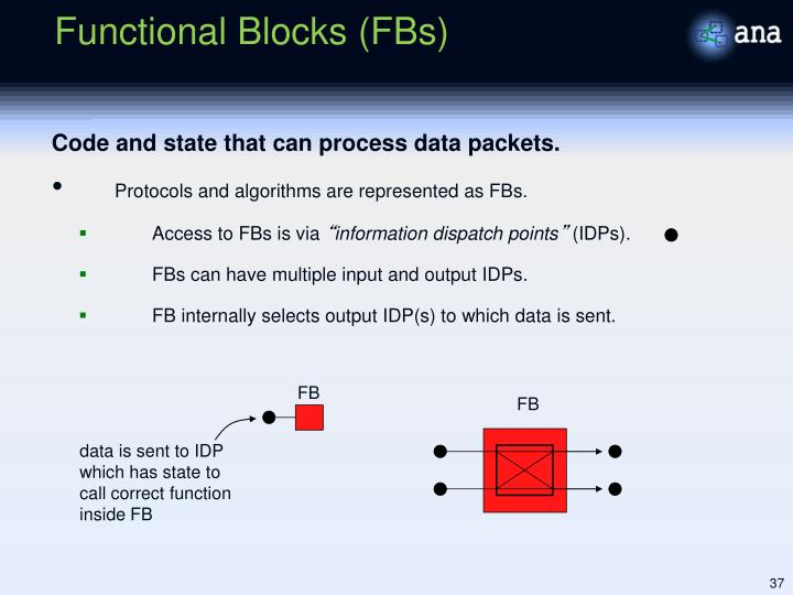 Functional Blocks (FBs)