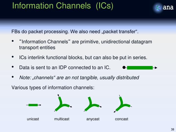 Information Channels  (ICs)