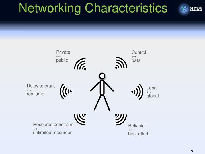 Networking Characteristics