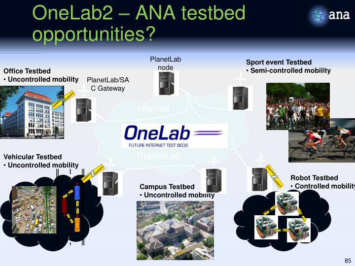 OneLab2 – ANA testbed opportunities?