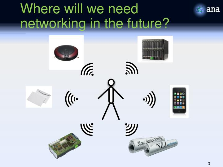 Where will we need networking in the future