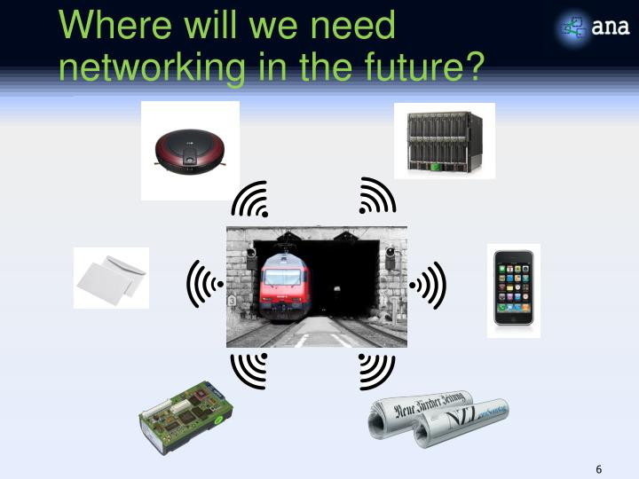 Where will we need networking in the future?