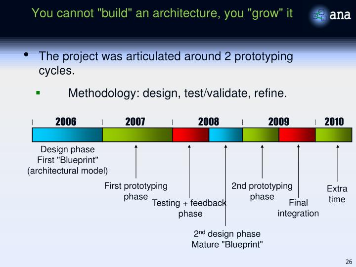 "You cannot ""build"" an architecture, you ""grow"" it"