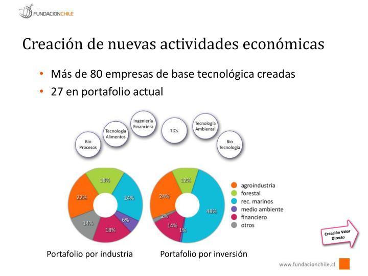 Creación de nuevas actividades económicas